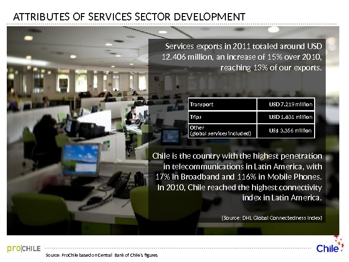ATTRIBUTES OF SERVICES SECTOR DEVELOPMENT Source: Pro. Chile based on Central Bank of Chile´s figures Services