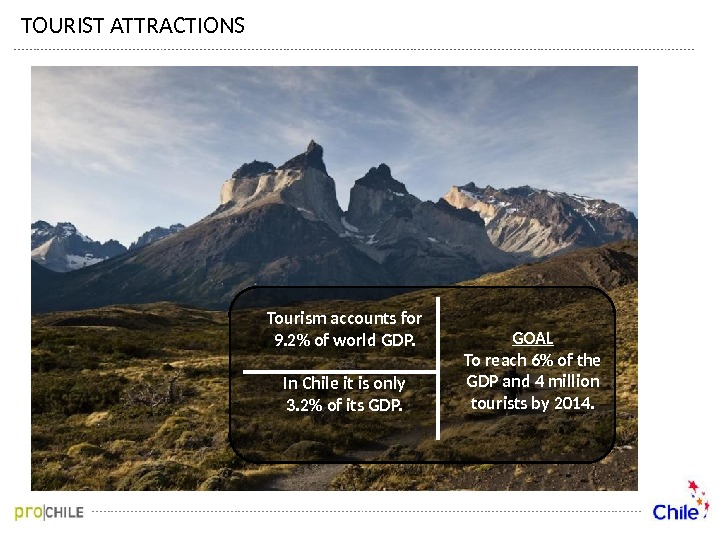TOURIST ATTRACTIONS Tourism accounts for 9. 2 of world GDP. In Chile it is only 3.