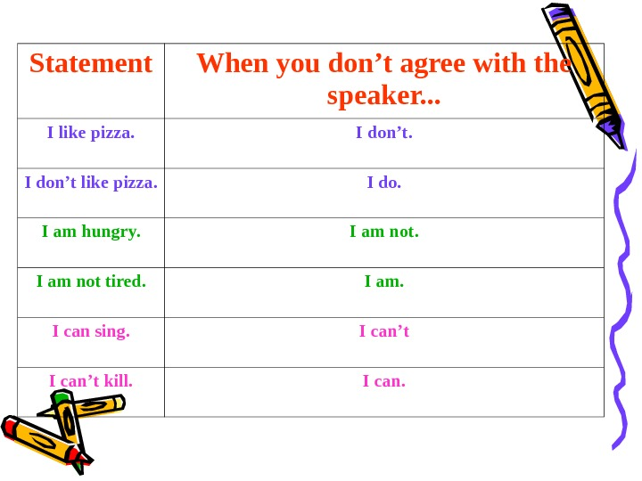 Statement When you don't agree with the speaker. . . I like pizza. I
