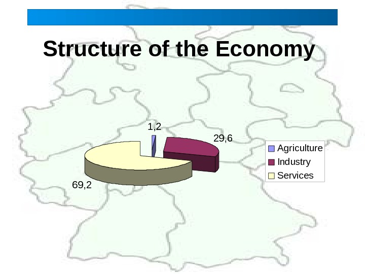 Structure of the Economy  1, 2 29, 6 69, 2 Agriculture Industry Services
