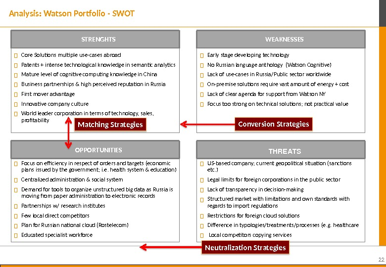 22 Analysis: Watson Portfolio - SWOT STRENGHTS  Core Solutions multiple use-cases abroad  Patents +