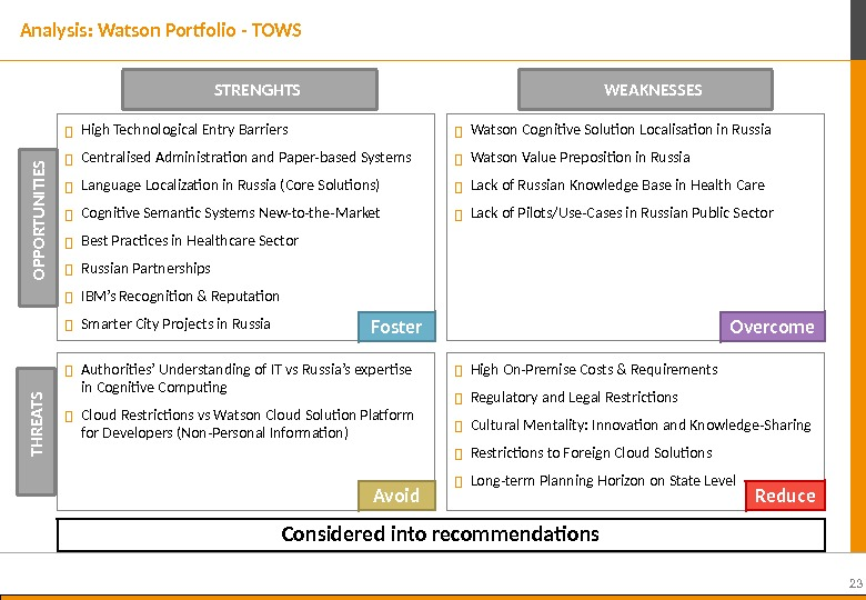 23 Analysis: Watson Portfolio - TOWS  High Technological Entry Barriers  Centralised Administration and Paper-based