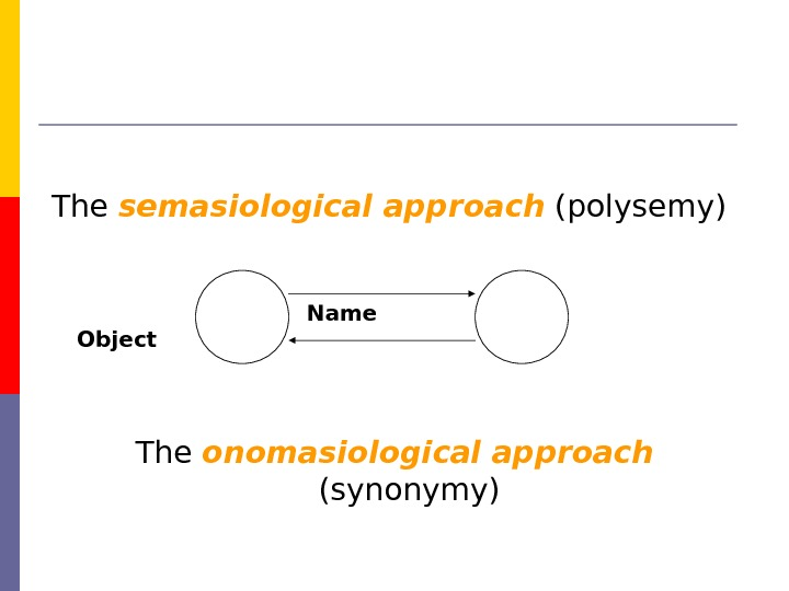 The semasiological approach (polysemy)       Name    Object The
