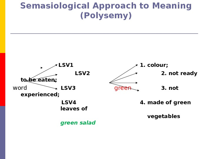 Semasiological Approach to Meaning (Polysemy) LSV 1 1. colour;      LSV 2