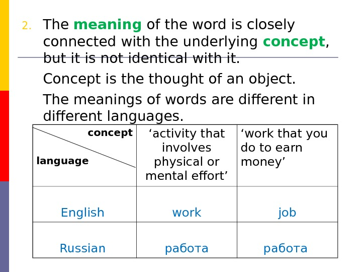 2. The meaning of the word is closely connected with the underlying concept ,  but
