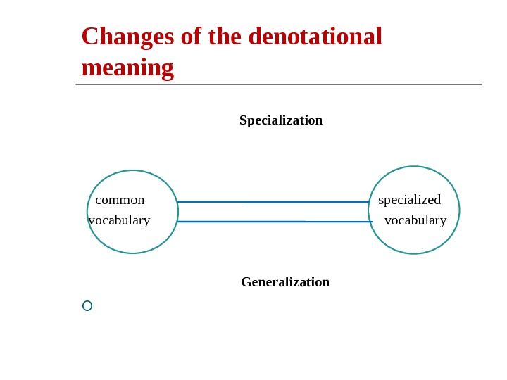 Changes of the denotational meaning  Specialization    common