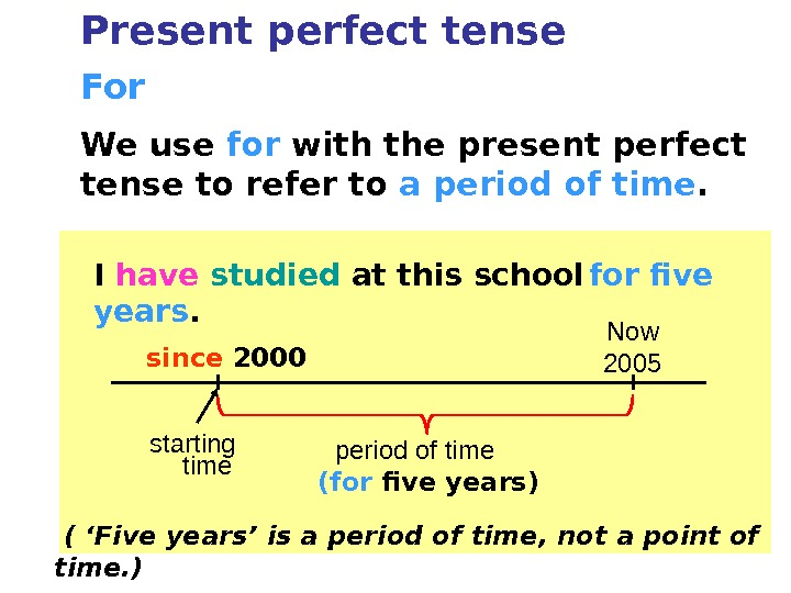 For We use for with the present perfect tense to refer to a period of time.