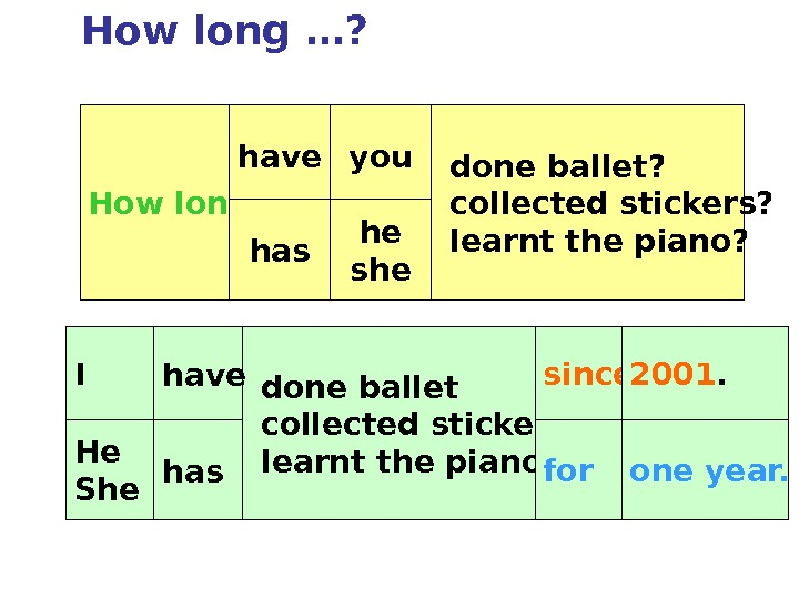 How long …? How long have  done ballet?  collected stickers?  learnt the piano?