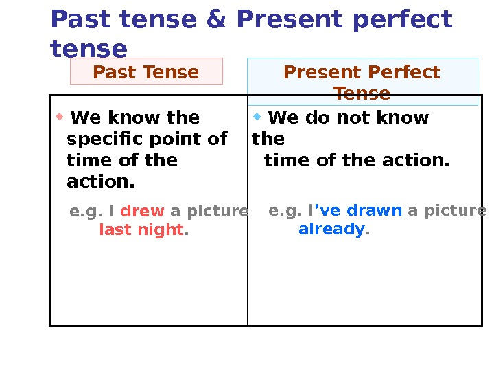 Past Tense Present Perfect Tense  We know the  specific point of  time of
