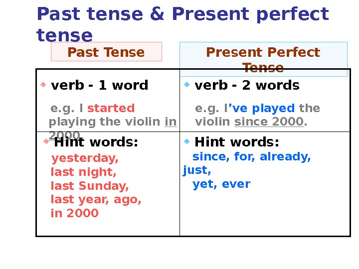 verb - 1 word  e. g. I  started playing the violin