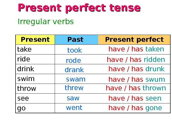 Present Past Present perfect take ride drink swim throw see go Irregular verbs Present perfect tense