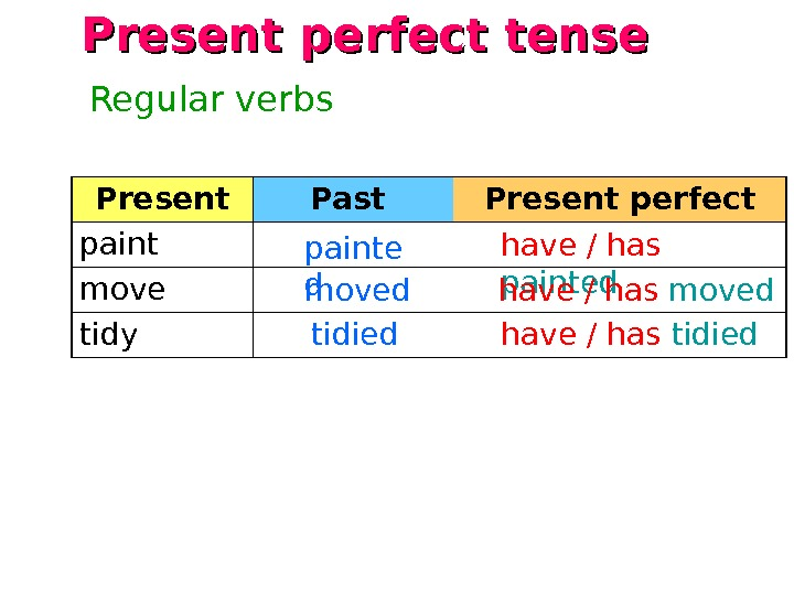 Present Past Present perfect paint move tidy Regular verbs. Present perfect tense painte d  have