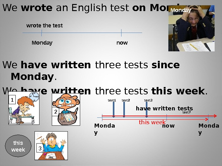 We wrote an English test on Monday. We have written three tests since Monday. We have