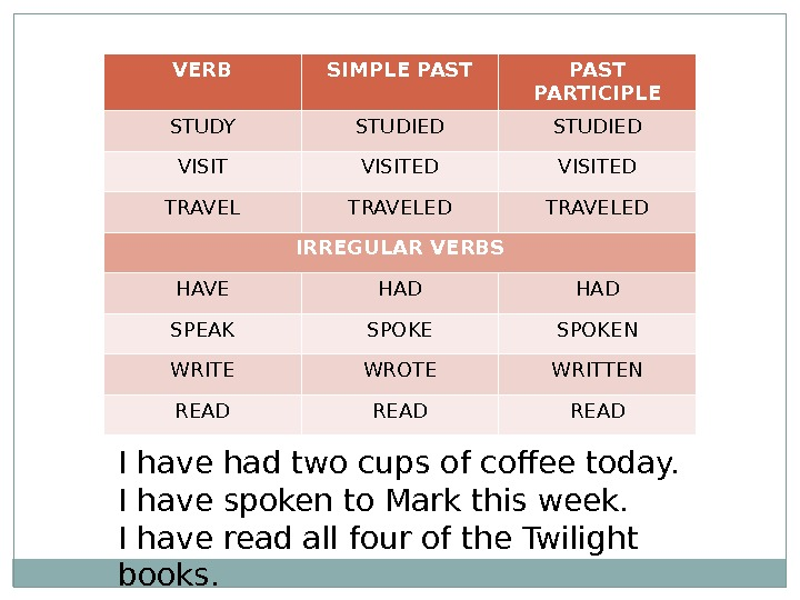 VERB SIMPLE PAST PARTICIPLE STUDY STUDIED VISITED TRAVELED IRREGULAR VERBS HAVE HAD SPEAK SPOKEN WRITE WROTE