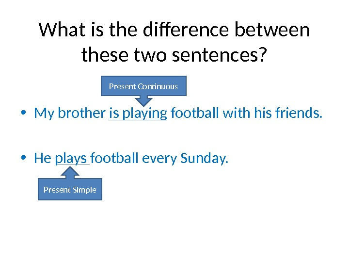 What is the difference between these two sentences?  • My brother is playing football with