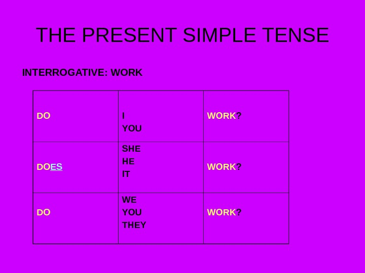 THE PRESENT SIMPLE TENSE INTERROGATIVE: WORK DO I YOU WORK ? DO ES SHE HE IT
