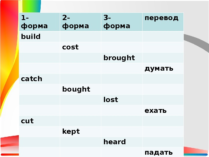 1 - форма 2 - форма 3 - форма перевод build cost brought думать catch bought