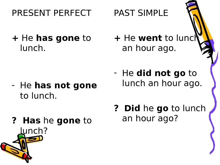 PRESENT PERFECT + He has gone to lunch. - He has not gone