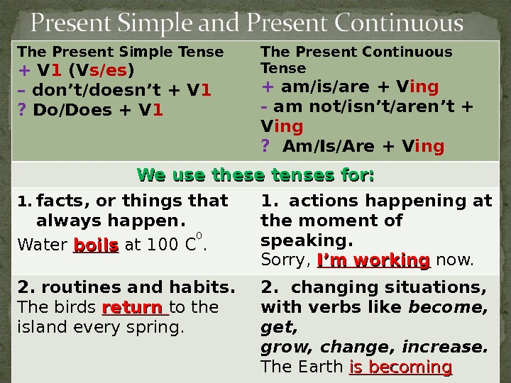 The Present Simple Tense + V 1 (V s/es ) –  don't/doesn't + V 1