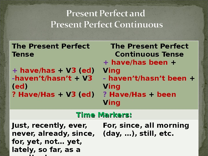 The Present Perfect Tense +  have/has + V 3 ( ed ) - haven't/hasn't +