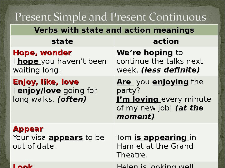 Verbs with state and action meanings state action Hope, wonder I hope you haven't been waiting