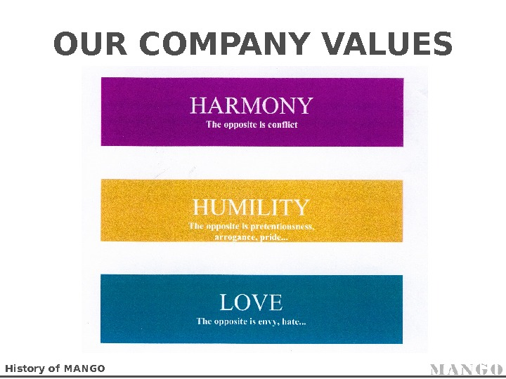 OUR COMPANY VALUES History of MANGO