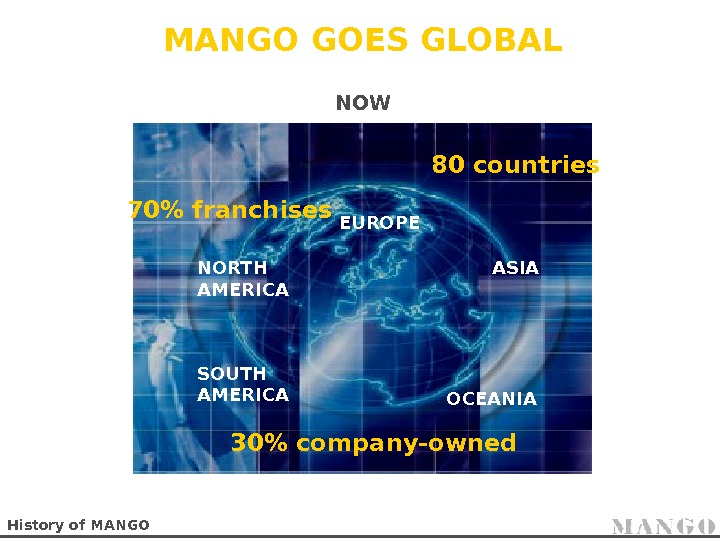 History of MANGO EUROPE OCEANIASOUTH AMERICANORTH AMERICA ASIAMANGO GOES GLOBAL NOW 80 countries 70