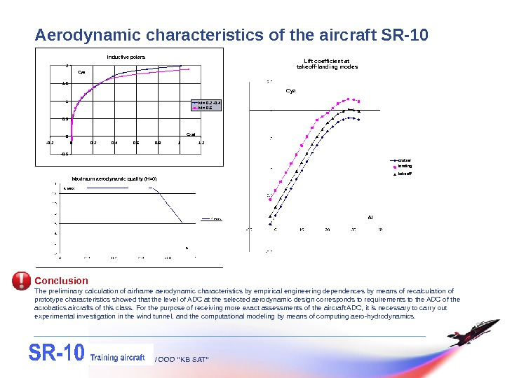 "/ OOO ""KB SAT""Aerodynamic characteristics of the aircraft SR-10 Conclusion  The preliminary calculation of airframe"