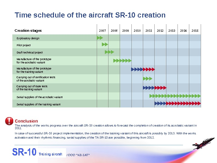 "/ OOO ""KB SAT""Time schedule of the aircraft SR-10 creation Conclusion  The analysis of the"