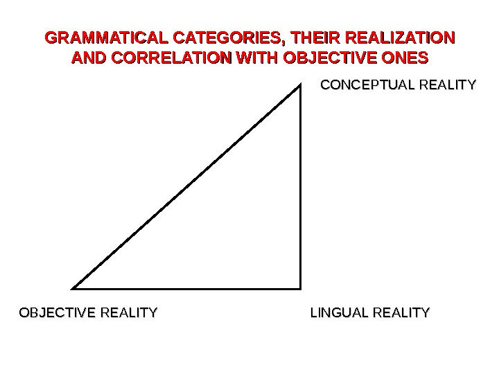 GRAMMATICAL CATEGORIES, THEIR REALIZATION AND CORRELATION WITH OBJECTIVE ONES CONCEPTUAL REALITY LINGUAL REALITY OBJECTIVE