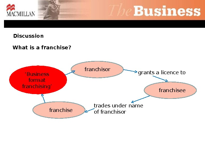 What is a franchise? ' Business format franchising' franchiseefranchisor franchise grants a licence to trades under