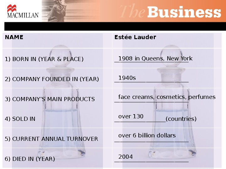 NAME Estée Lauder 1) BORN IN (YEAR & PLACE) _____________ 2) COMPANY FOUNDED IN (YEAR) _____________