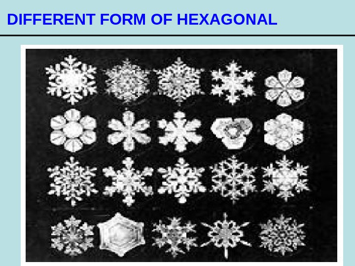 DIFFERENT FORM OF HEXAGONAL