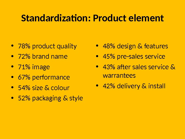 Standardization: Product element • 78 product quality • 72 brand name • 71 image • 67
