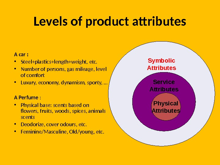Physical Attribute Service Attributes. Symbolic Attributes. Levels of product attributes A car :  • Steel+plastics+length+weight,