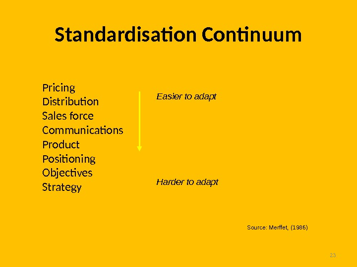 23 Standardisation Continuum Pricing Distribution Sales force Communications Product Positioning Objectives Strategy Easier to adapt Harder
