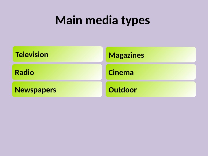 Main media types Television Radio Newspapers Magazines Cinema Outdoor