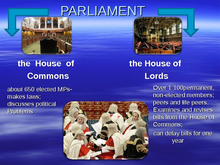 PARLIAMENT about 650 elected MPs- makes laws; discusses political Problems    Life peers