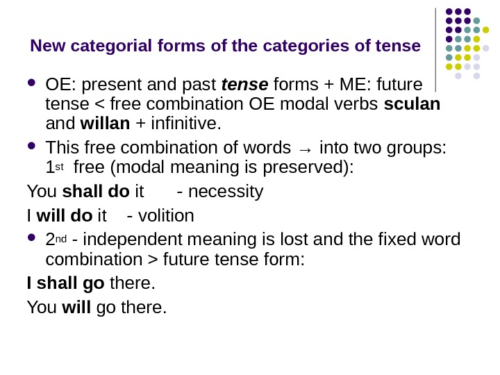New categorial forms  of the categories of tense OE: present and past tense