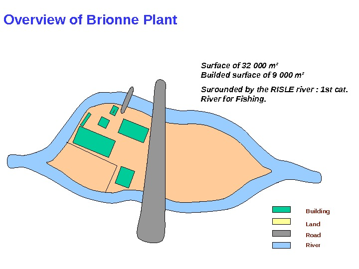 Overview of Brionne Plant j Building Land Road River. Surface of 32 000 m²