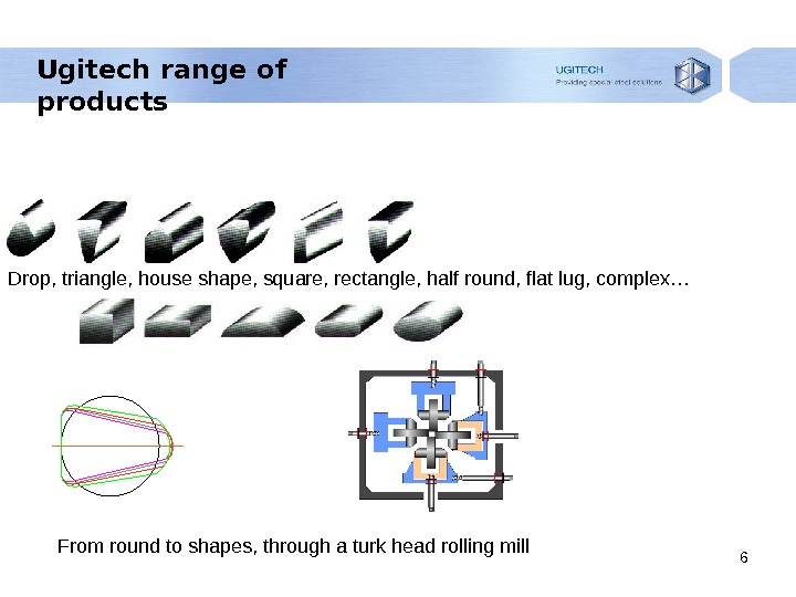 6 From round to shapes, through a turk head rolling mill. Drop, triangle, house shape, square,