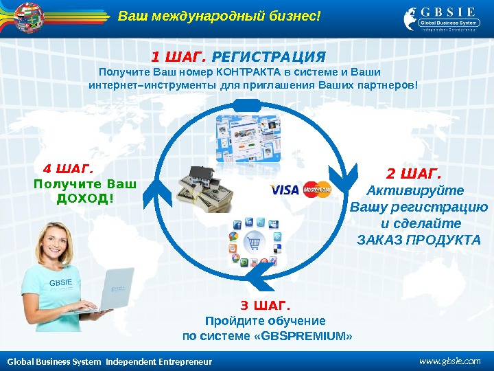 Global Business System  Independent Entrepreneur www. gbsie. com 2 ШАГ.  Активируйте  Вашу регистрацию