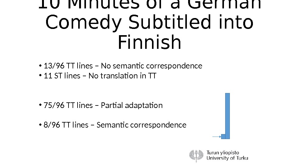10 Minutes of a German Comedy Subtitled into Finnish • 13/96 TT lines – No semantic