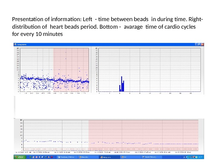 Presentation of information: Left - time between beads in during time. Right- distribution of heart beads