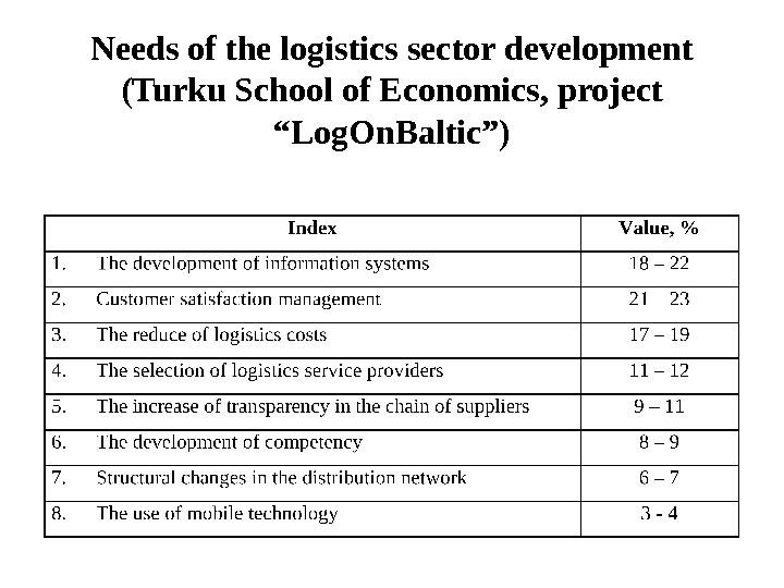 "Needs of the logistics sector development (Turku School of Economics, project ""Log. On. Baltic"")"