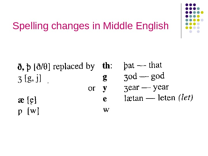 Spelling changes in Middle English