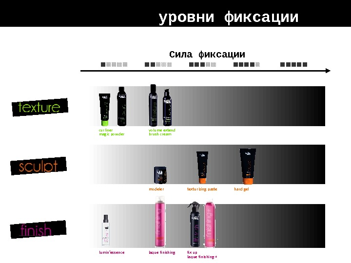 уровни фиксации Сила фиксации curliner magic powder volume extend brush cream modeler texturizing paste hard