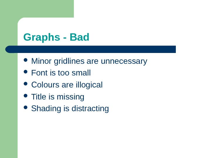 Graphs - Bad Minor gridlines are unnecessary Font is too small Colours are illogical Title is
