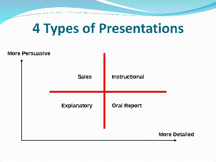 Instructional Oral Report. Sales Explanatory. More Persuasive More Detailed