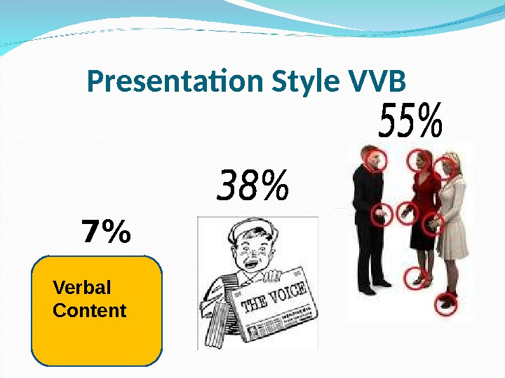 Presentation Style VVB Verbal Content 7